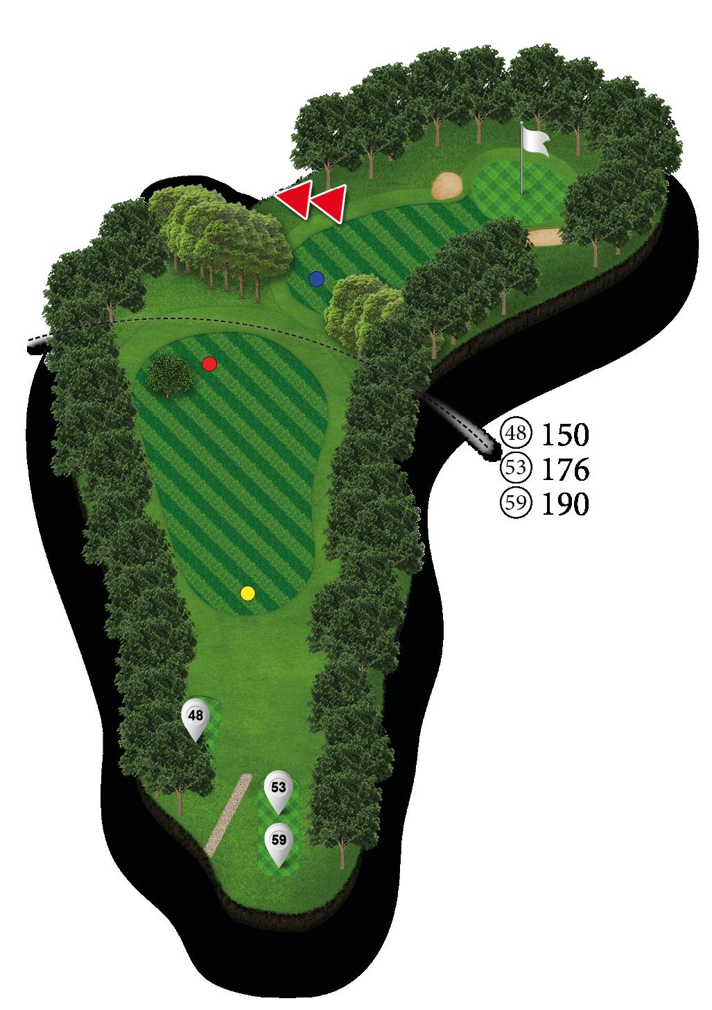Baneguide Golfinfo